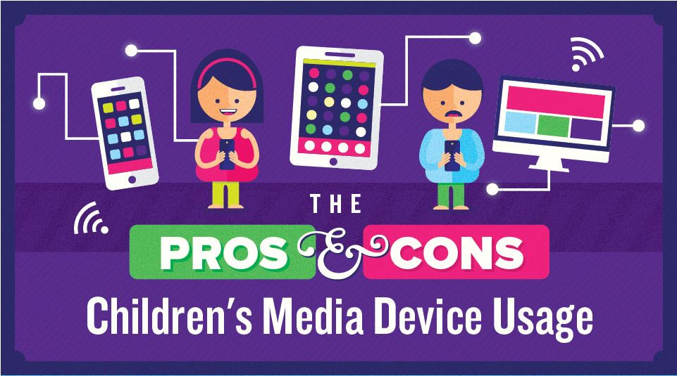 Infographic: Children's Usage of Media Devices thumbnail