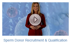 Sperm Donor Recruitment and Qualification Pyramid